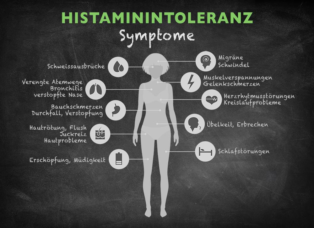 Histaminintoleranz Symptome